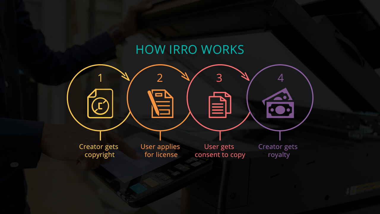 How irro works